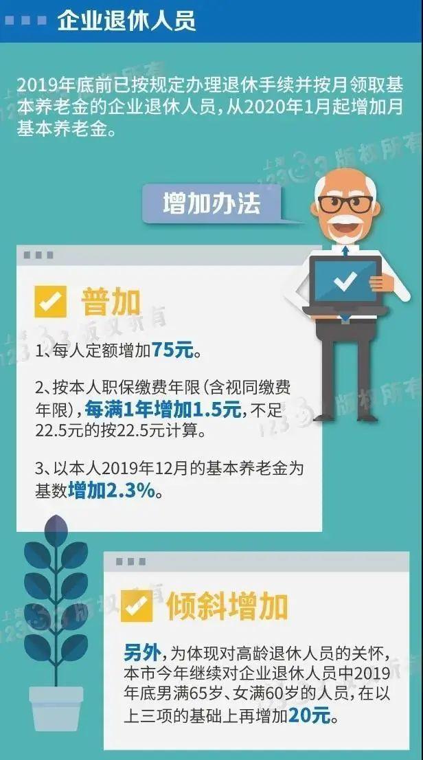上海市从2020年1月起,对企业退休人员、城乡居保领取养老金人员增加养老金,并将于5月18日发放到位。