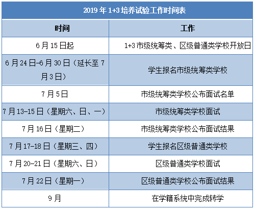 2020年北京大型中招咨询会——咨询问答【之一】