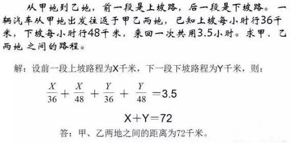 """小学数学:15个""""思想方法""""比做数千道题更实用"""