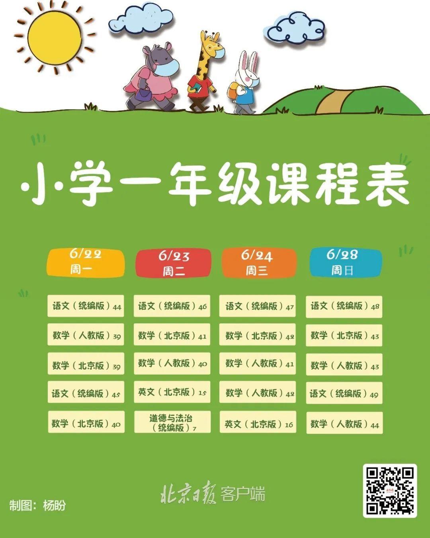"""6月22-28日 北京中小学""""空中课堂""""课程表来了 只有4天课"""