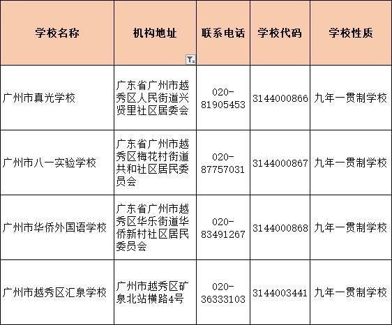 广州这些九年一贯制学校值得特别关注,初中部优先招收本校小学生!